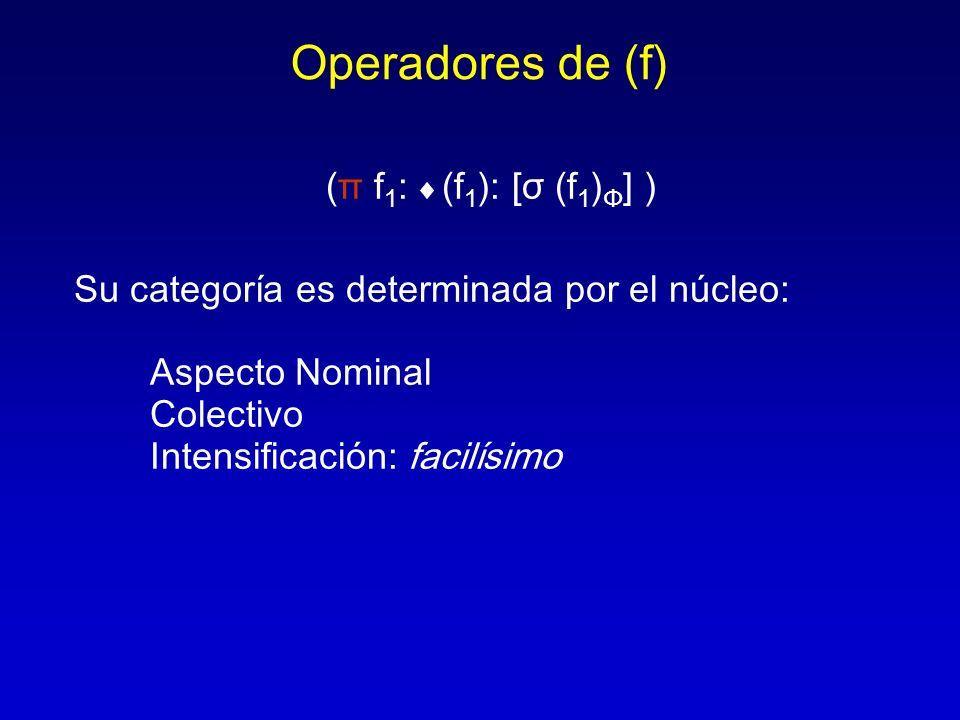 Operadores de (f) (π f1: ♦ (f1): [σ (f1)Φ] )